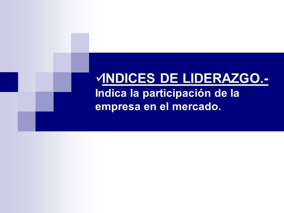 INDICES DE LIDERAZGO.- Indica la participación de la empresa en el mercado.