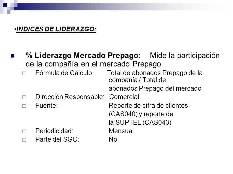 INDICES DE LIDERAZGO: % Liderazgo Mercado Prepago: Mide la participación de la compañía en el mercado Prepago.