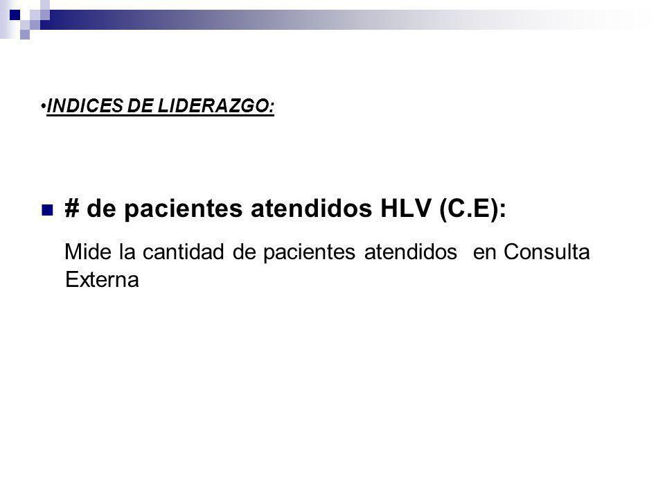 Mide la cantidad de pacientes atendidos en Consulta Externa