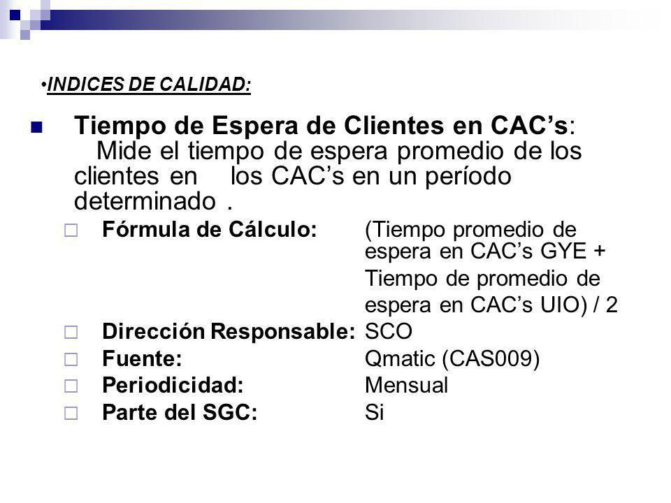 INDICES DE CALIDAD: Tiempo de Espera de Clientes en CAC's: Mide el tiempo de espera promedio de los clientes en los CAC's en un período determinado .