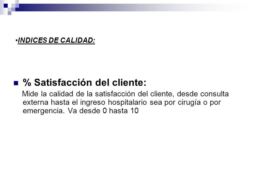% Satisfacción del cliente: