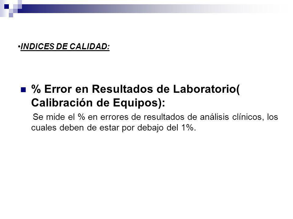 % Error en Resultados de Laboratorio( Calibración de Equipos):