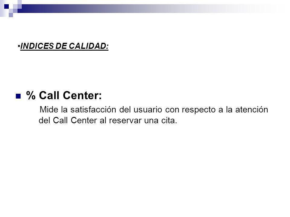 INDICES DE CALIDAD: % Call Center: Mide la satisfacción del usuario con respecto a la atención del Call Center al reservar una cita.