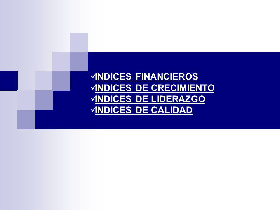 INDICES FINANCIEROS INDICES DE CRECIMIENTO INDICES DE LIDERAZGO INDICES DE CALIDAD