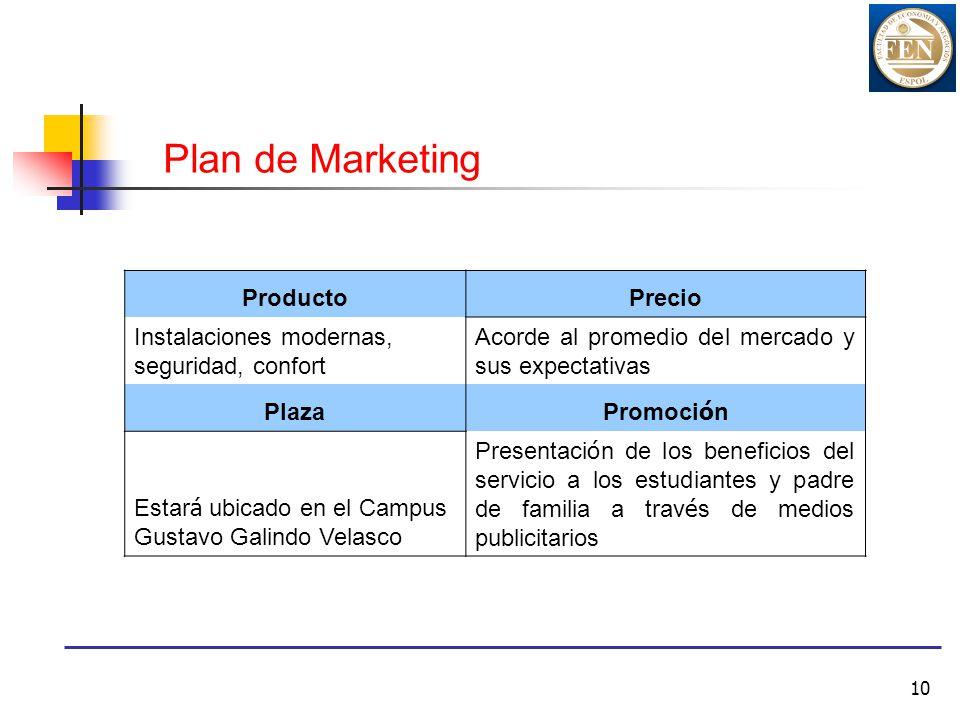 Plan de Marketing Producto Precio