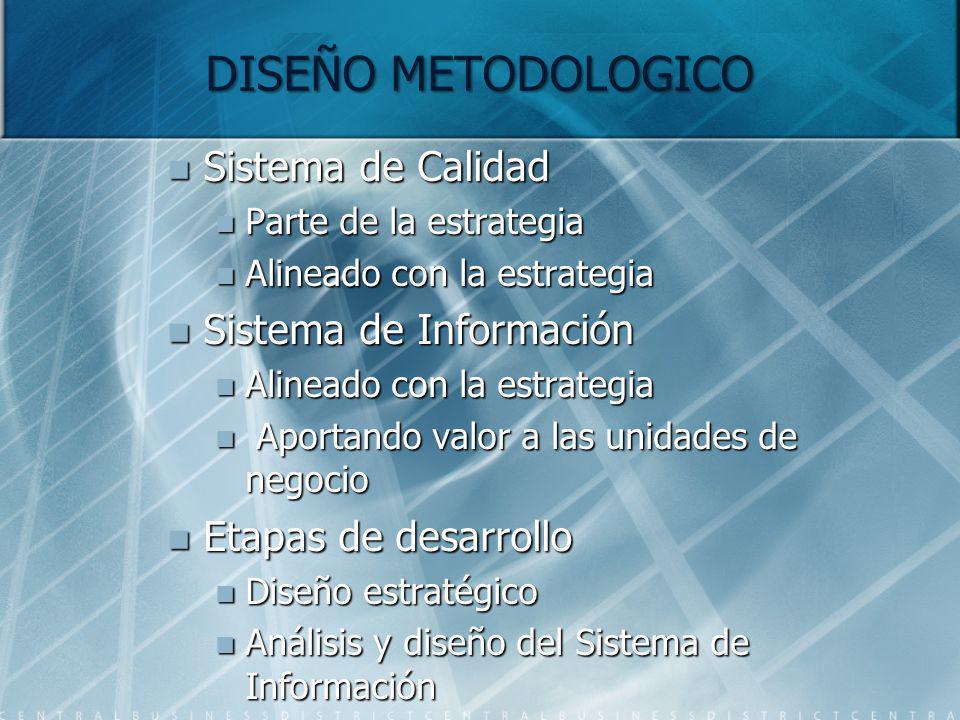 DISEÑO METODOLOGICO Sistema de Calidad Sistema de Información