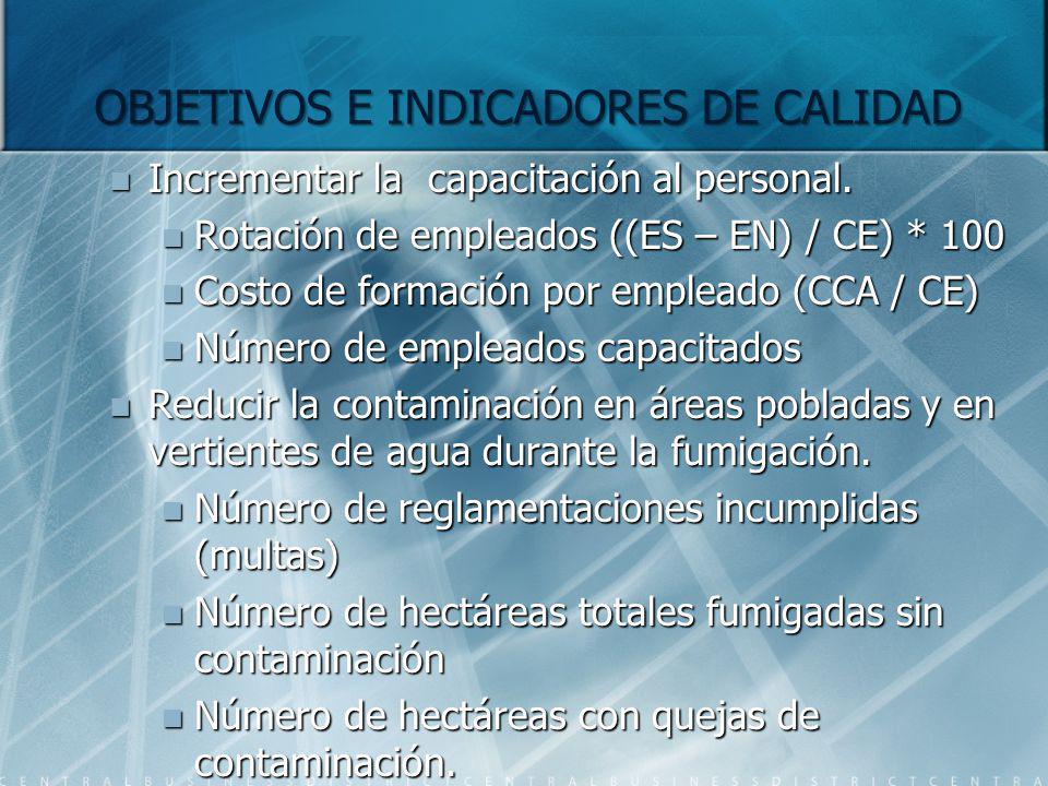 OBJETIVOS E INDICADORES DE CALIDAD
