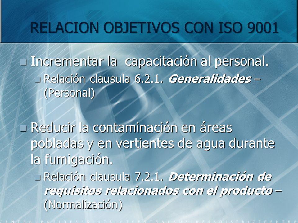 RELACION OBJETIVOS CON ISO 9001