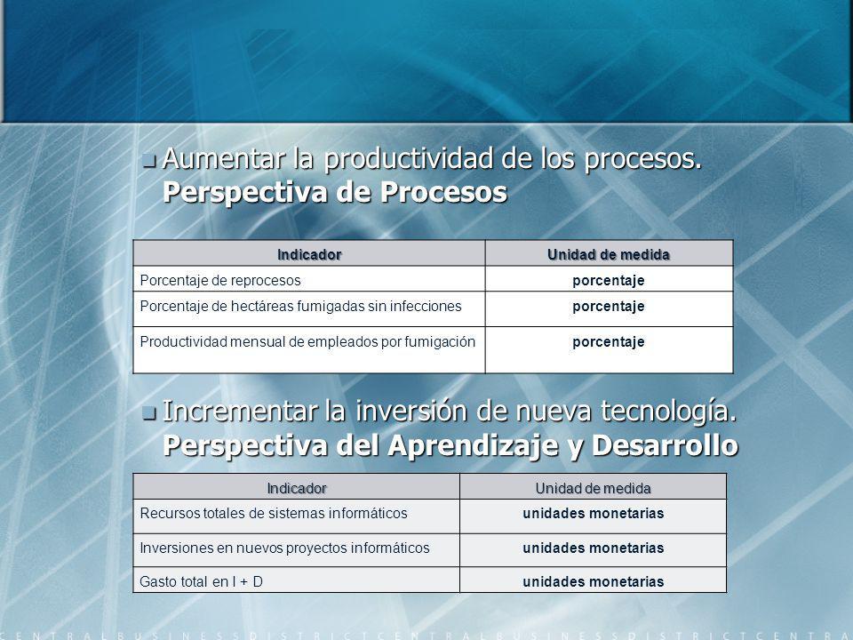 Aumentar la productividad de los procesos. Perspectiva de Procesos