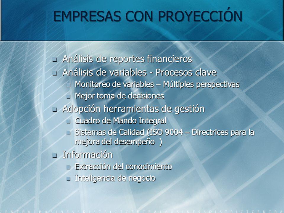 EMPRESAS CON PROYECCIÓN