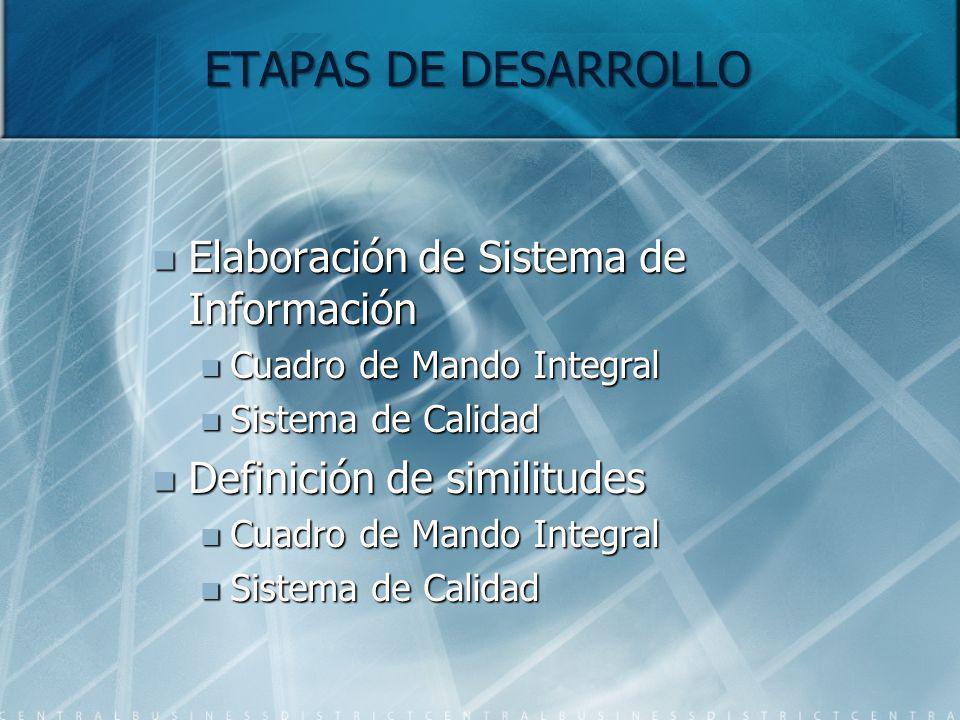 ETAPAS DE DESARROLLO Elaboración de Sistema de Información