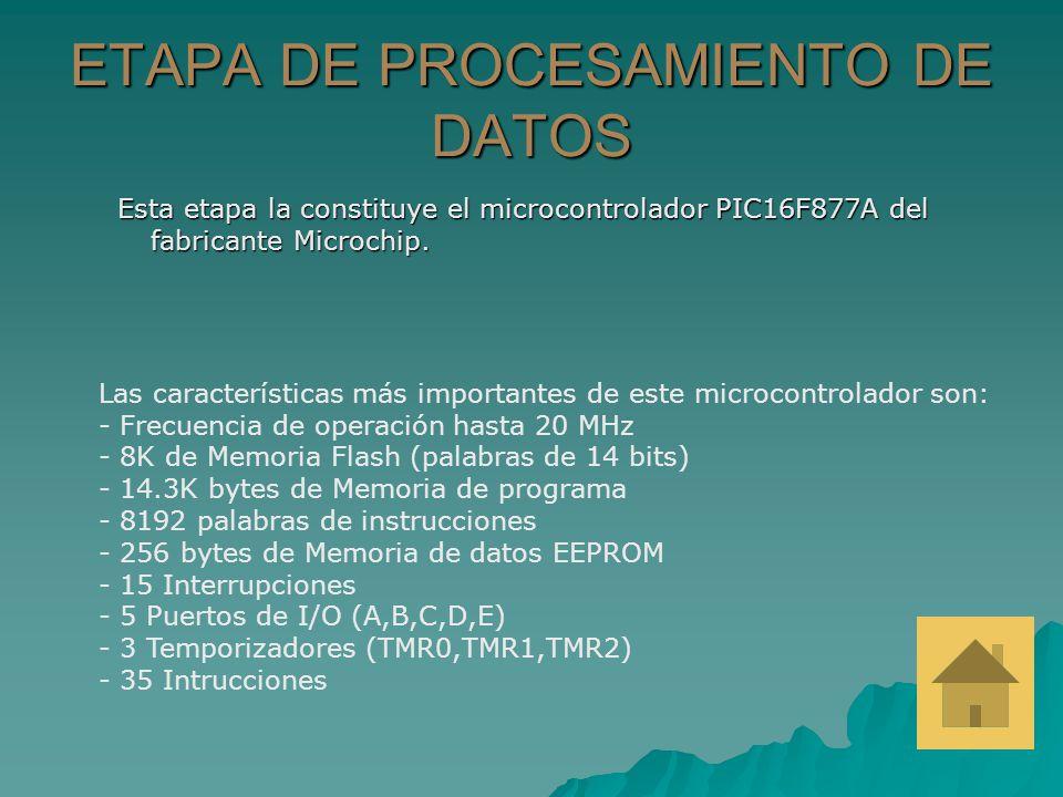 ETAPA DE PROCESAMIENTO DE DATOS
