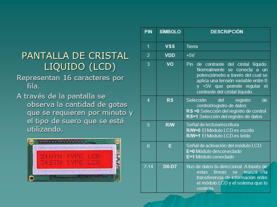 PANTALLA DE CRISTAL LIQUIDO (LCD)