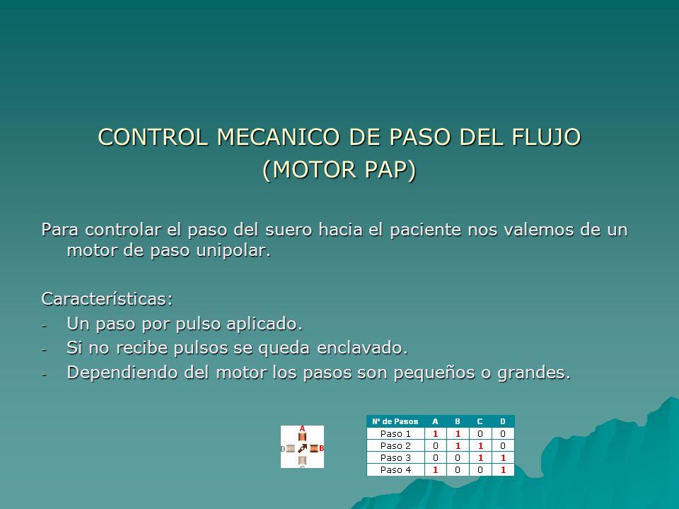 CONTROL MECANICO DE PASO DEL FLUJO