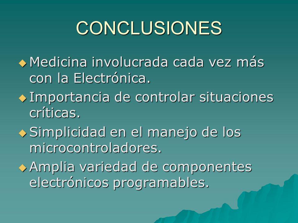CONCLUSIONES Medicina involucrada cada vez más con la Electrónica.