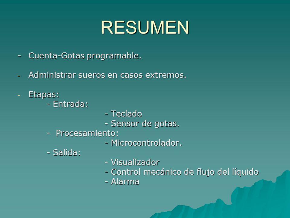 RESUMEN - Cuenta-Gotas programable.