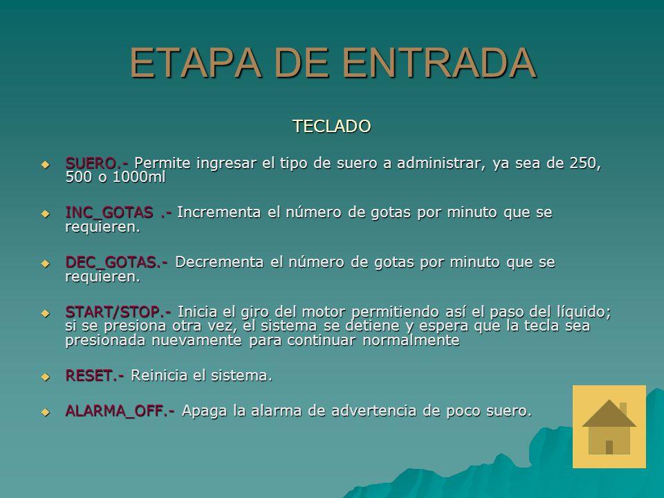 ETAPA DE ENTRADA TECLADO