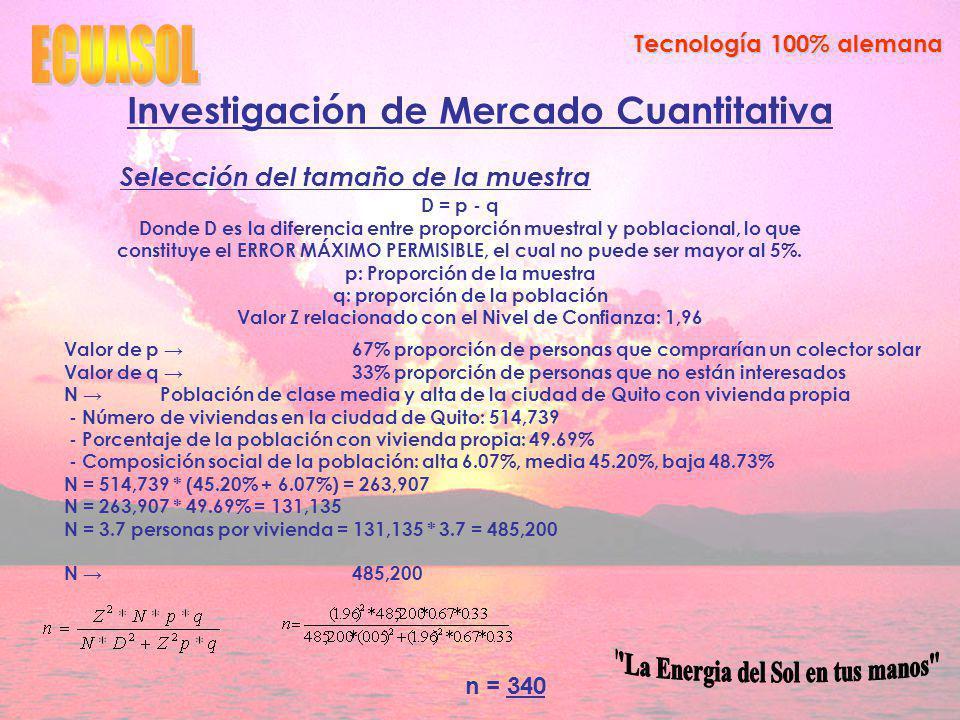 ECUASOL Investigación de Mercado Cuantitativa