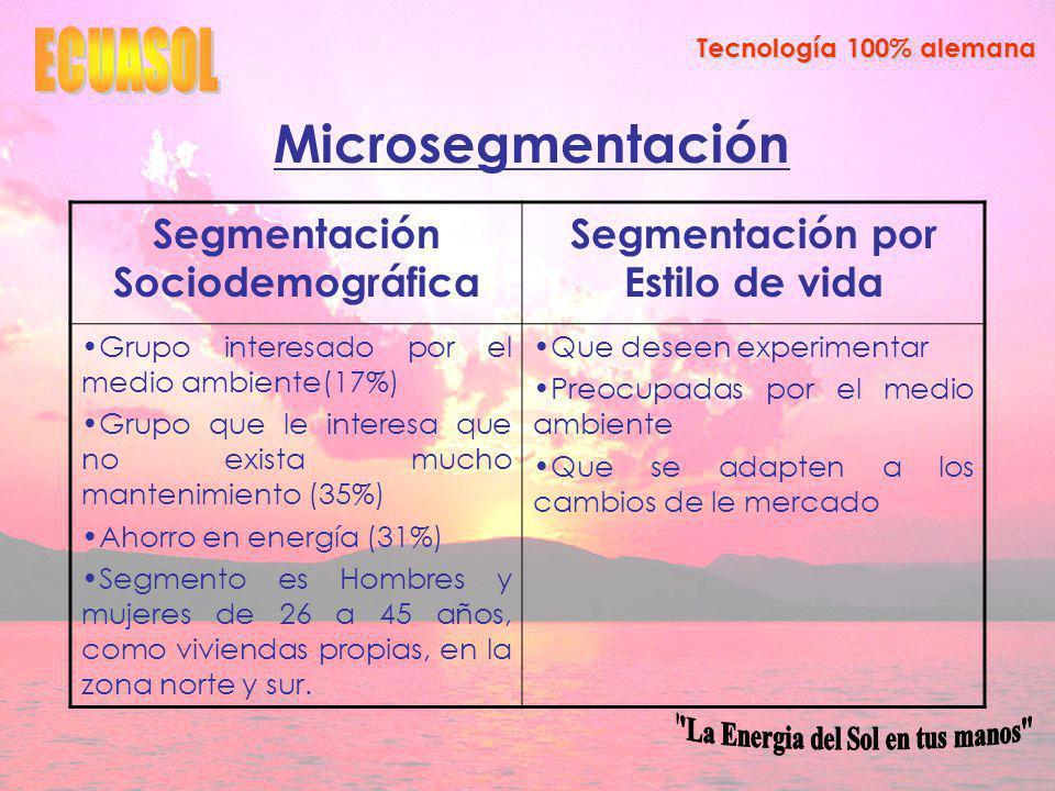 ECUASOL Microsegmentación Segmentación Sociodemográfica