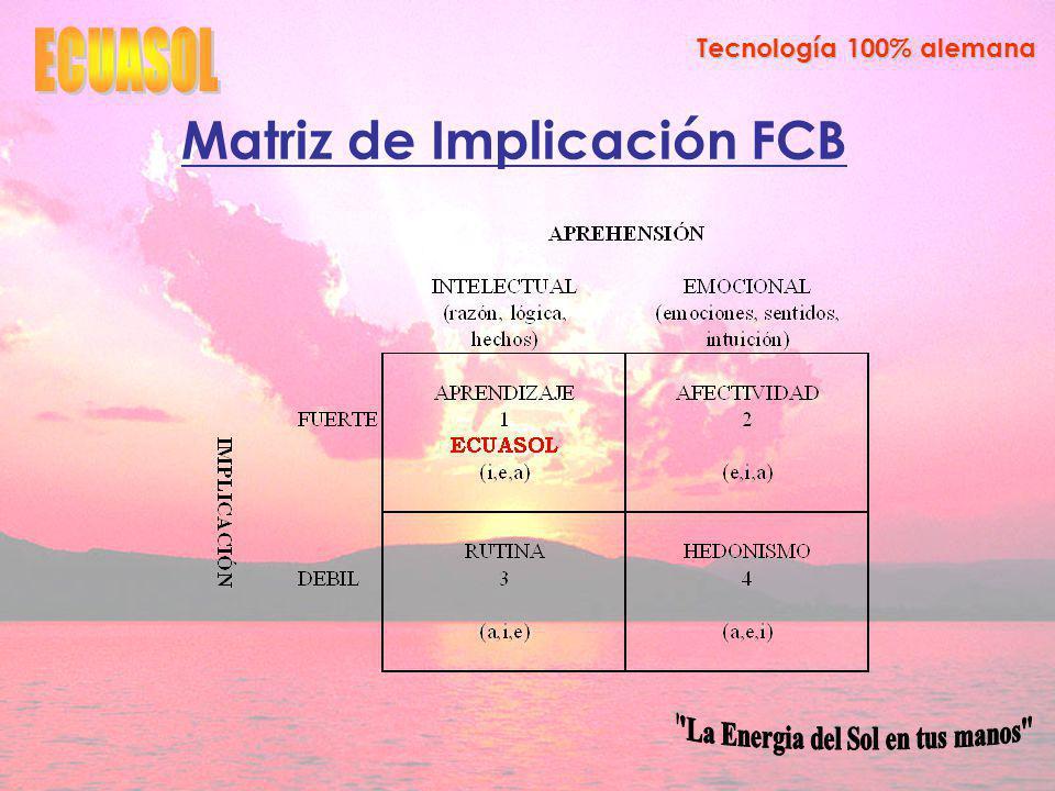 Matriz de Implicación FCB La Energia del Sol en tus manos