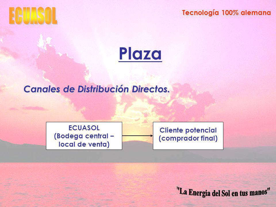 Plaza ECUASOL Canales de Distribución Directos.