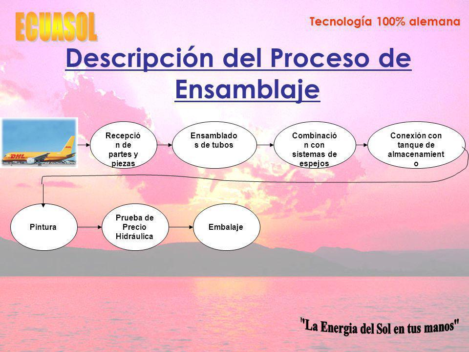 Descripción del Proceso de Ensamblaje