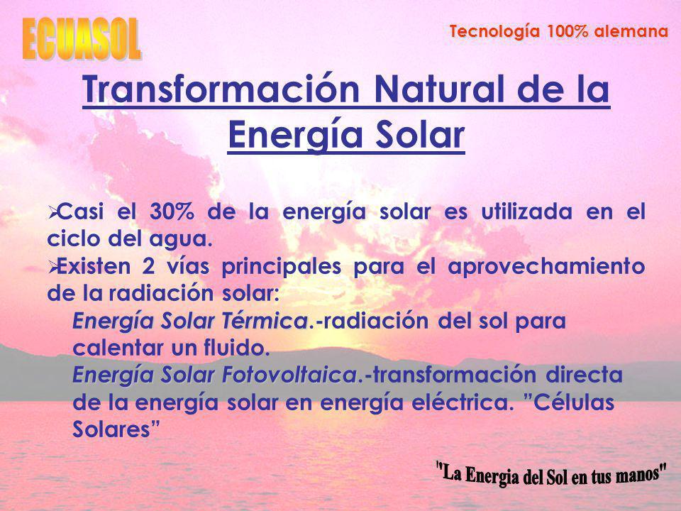 Transformación Natural de la Energía Solar