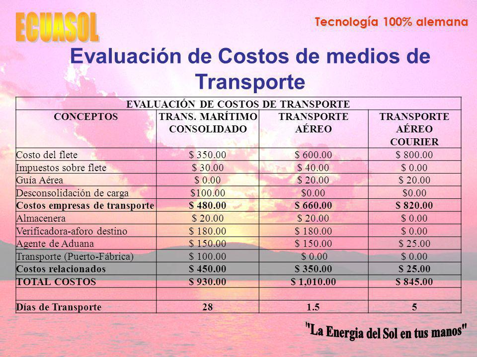 ECUASOL Evaluación de Costos de medios de Transporte