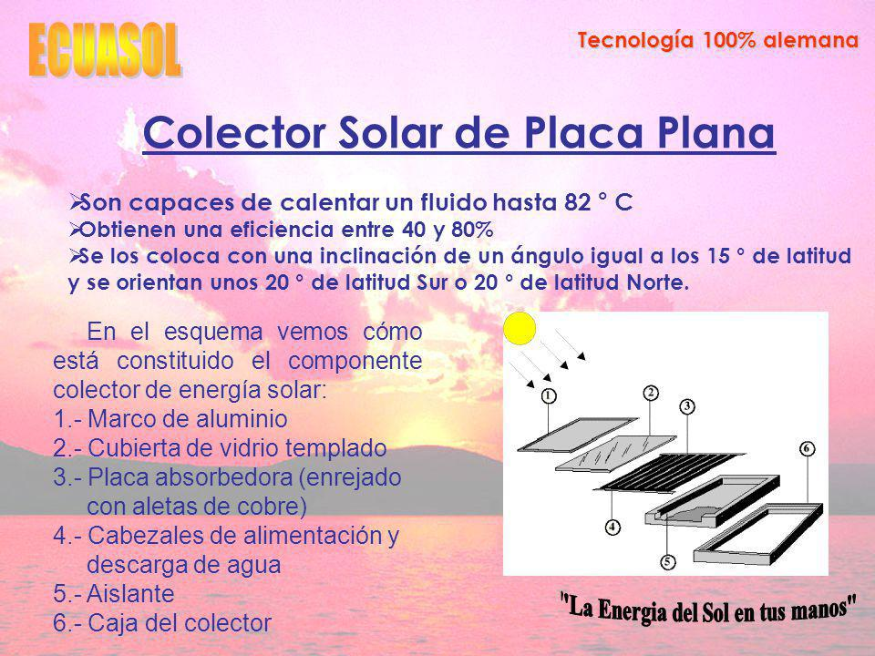Colector Solar de Placa Plana La Energia del Sol en tus manos