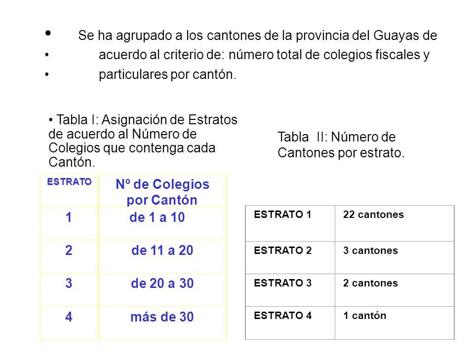 Nº de Colegios por Cantón