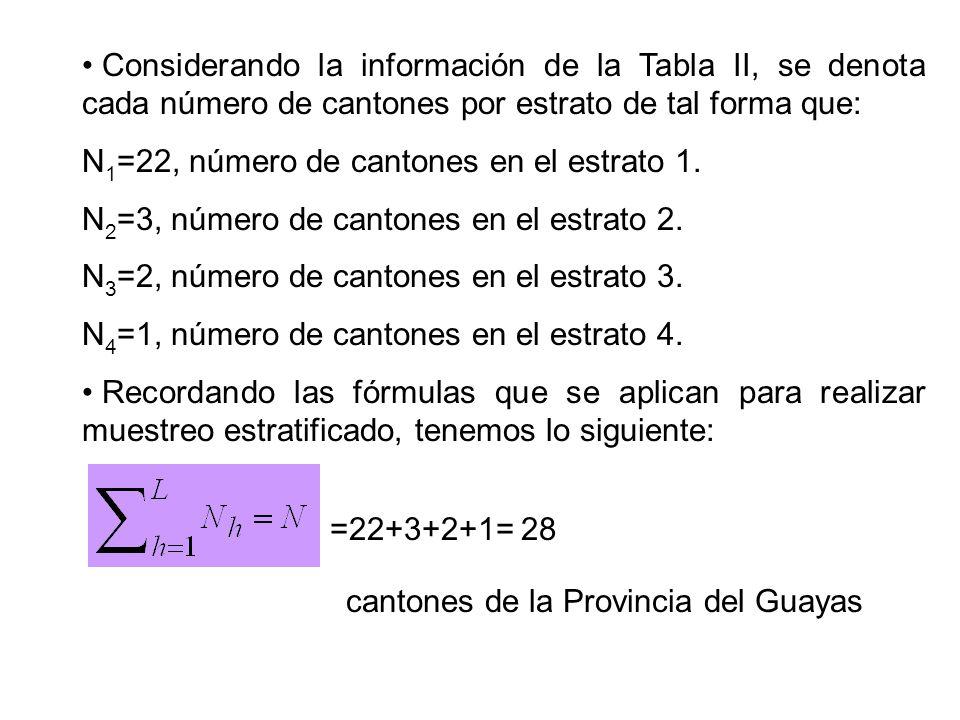 Considerando la información de la Tabla II, se denota cada número de cantones por estrato de tal forma que: