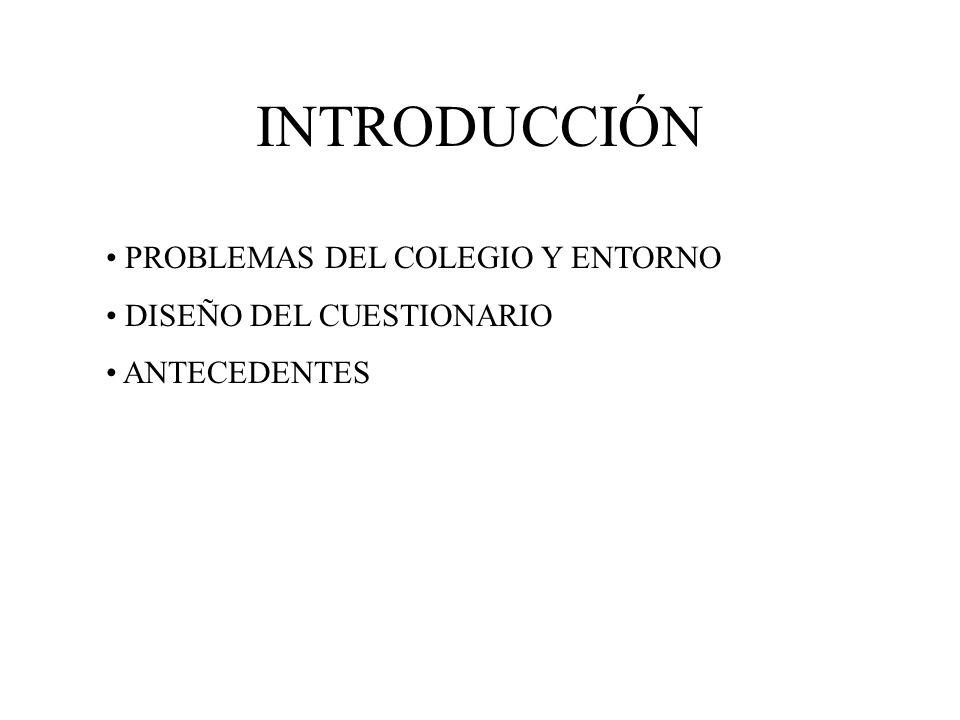 INTRODUCCIÓN PROBLEMAS DEL COLEGIO Y ENTORNO DISEÑO DEL CUESTIONARIO