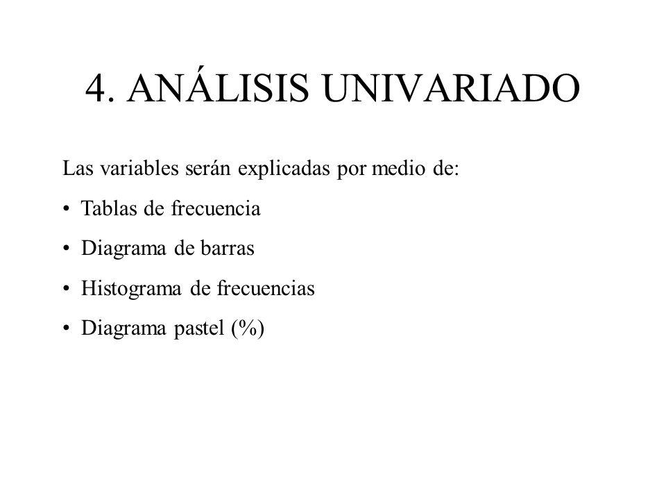 4. ANÁLISIS UNIVARIADO Las variables serán explicadas por medio de: