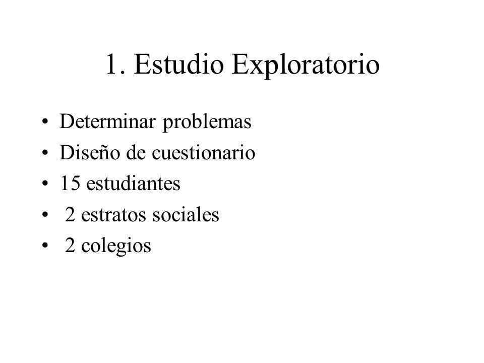 1. Estudio Exploratorio Determinar problemas Diseño de cuestionario