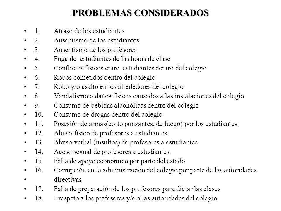 PROBLEMAS CONSIDERADOS