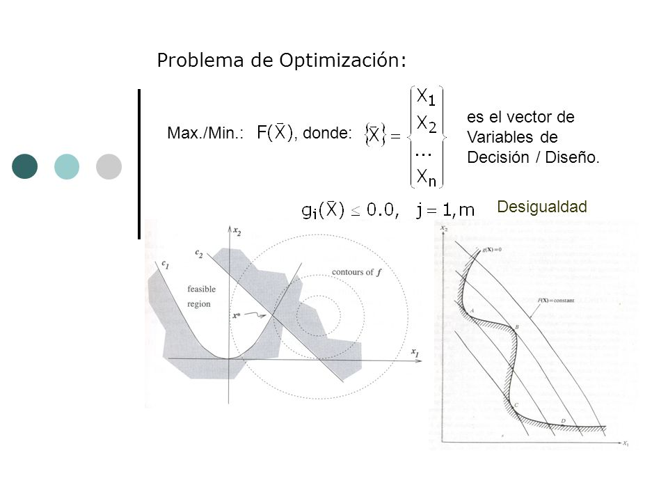Problema de Optimización: