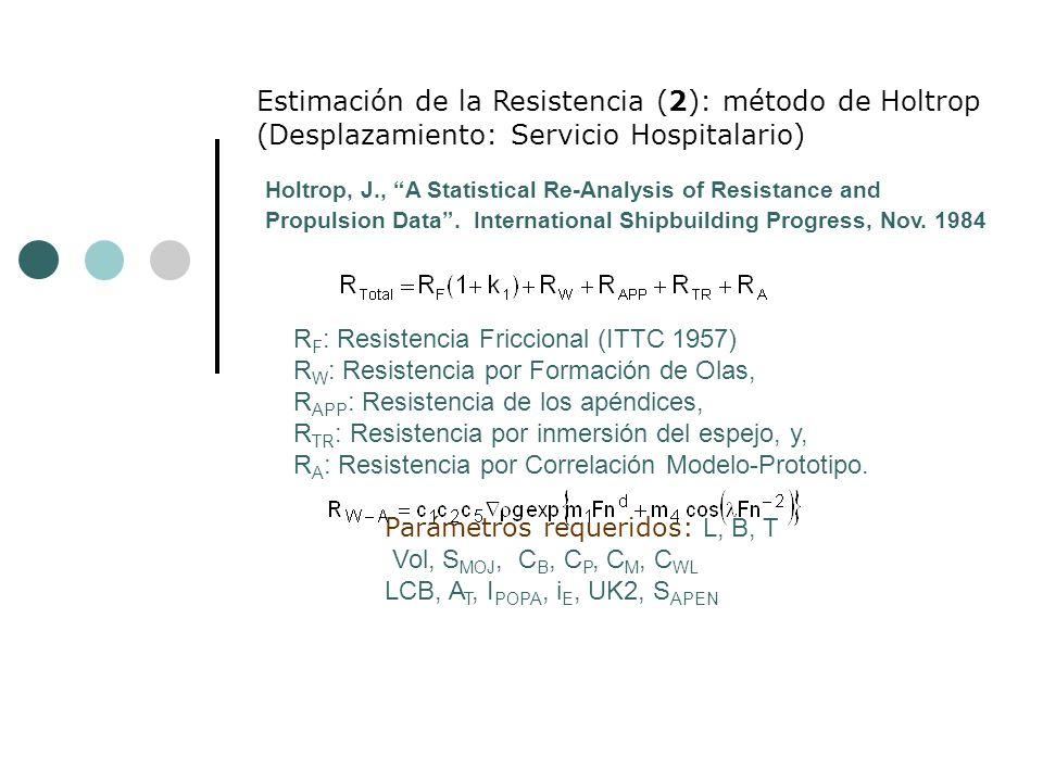 Estimación de la Resistencia (2): método de Holtrop