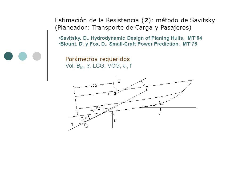 Estimación de la Resistencia (2): método de Savitsky