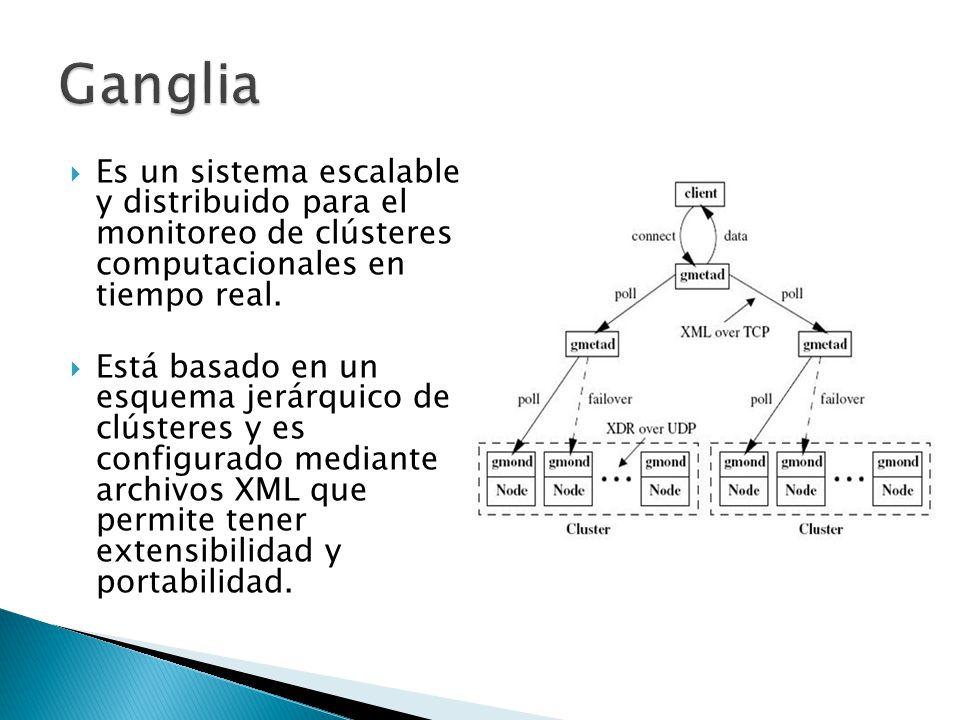 Ganglia Es un sistema escalable y distribuido para el monitoreo de clústeres computacionales en tiempo real.