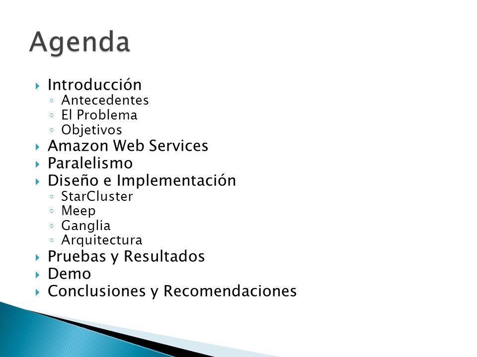 Agenda Introducción Amazon Web Services Paralelismo