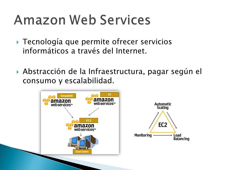 Amazon Web Services Tecnología que permite ofrecer servicios informáticos a través del Internet.