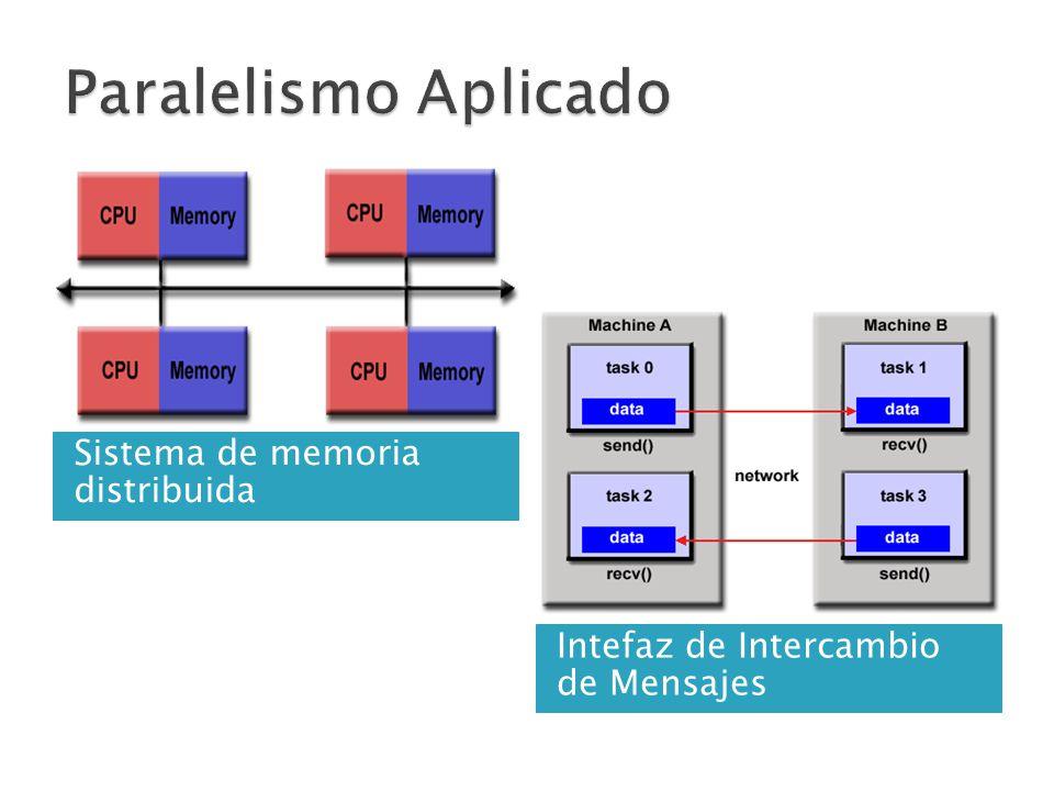 Paralelismo Aplicado Sistema de memoria distribuida