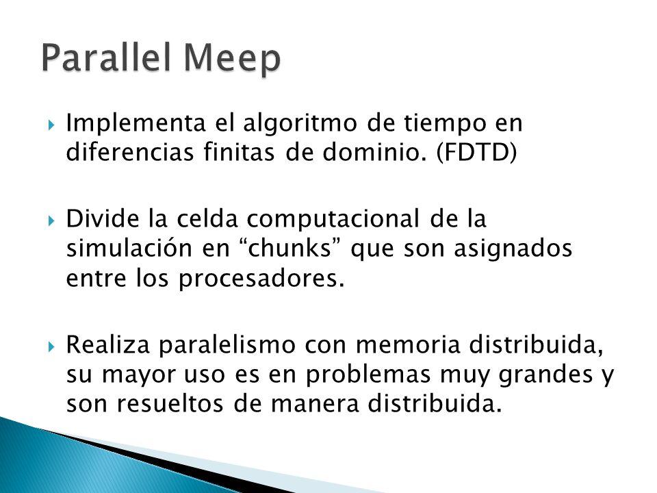 Parallel Meep Implementa el algoritmo de tiempo en diferencias finitas de dominio. (FDTD)