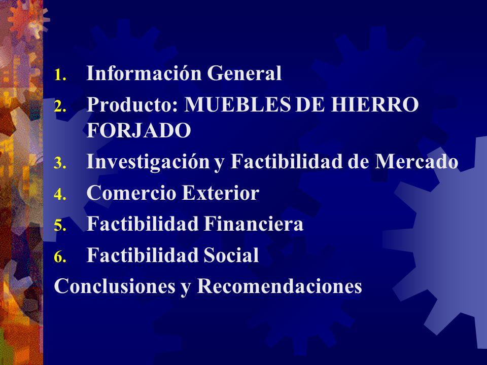 Información General Producto: MUEBLES DE HIERRO FORJADO. Investigación y Factibilidad de Mercado. Comercio Exterior.