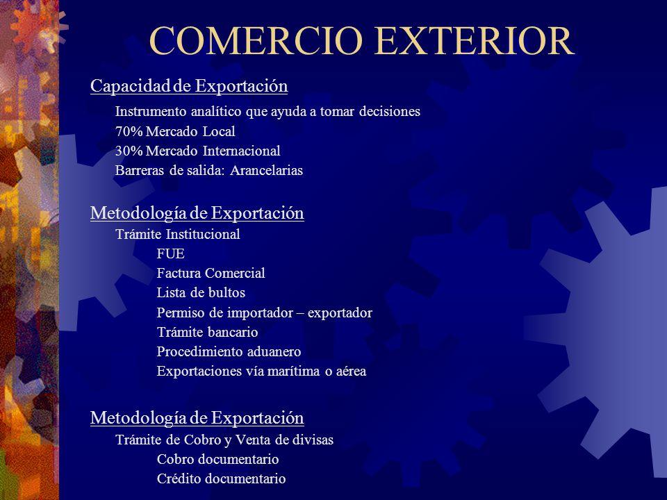 COMERCIO EXTERIOR Capacidad de Exportación