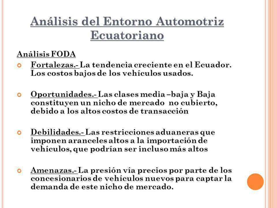 Análisis del Entorno Automotriz Ecuatoriano