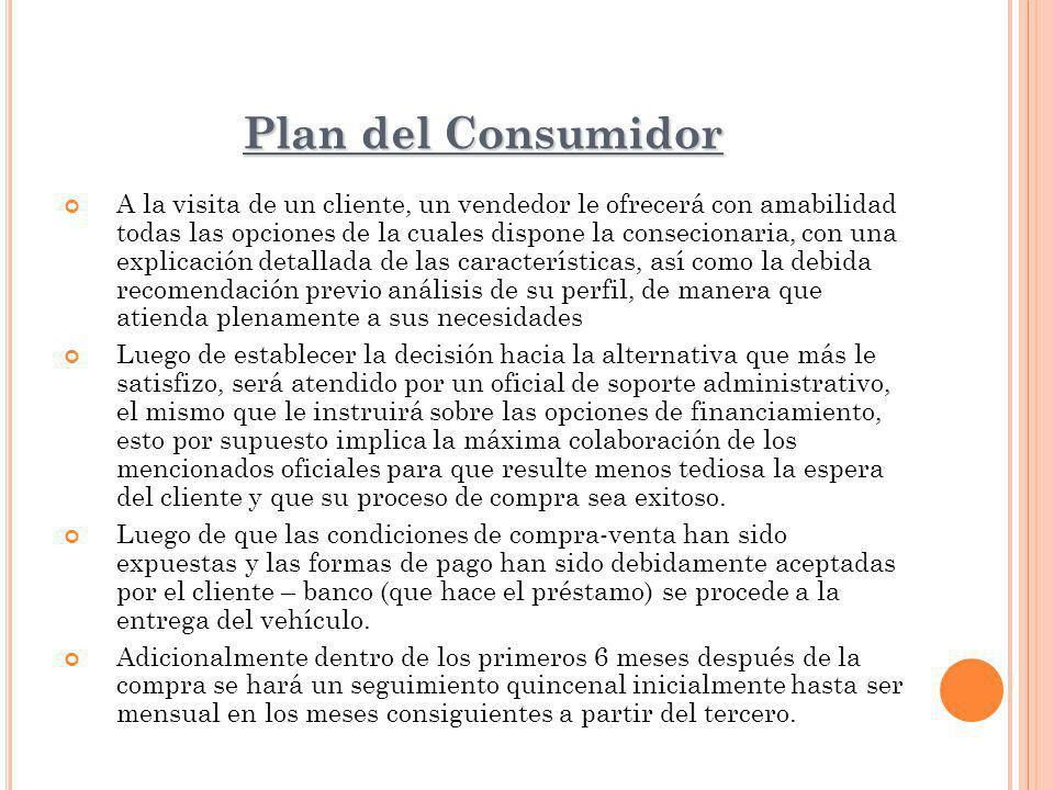 Plan del Consumidor