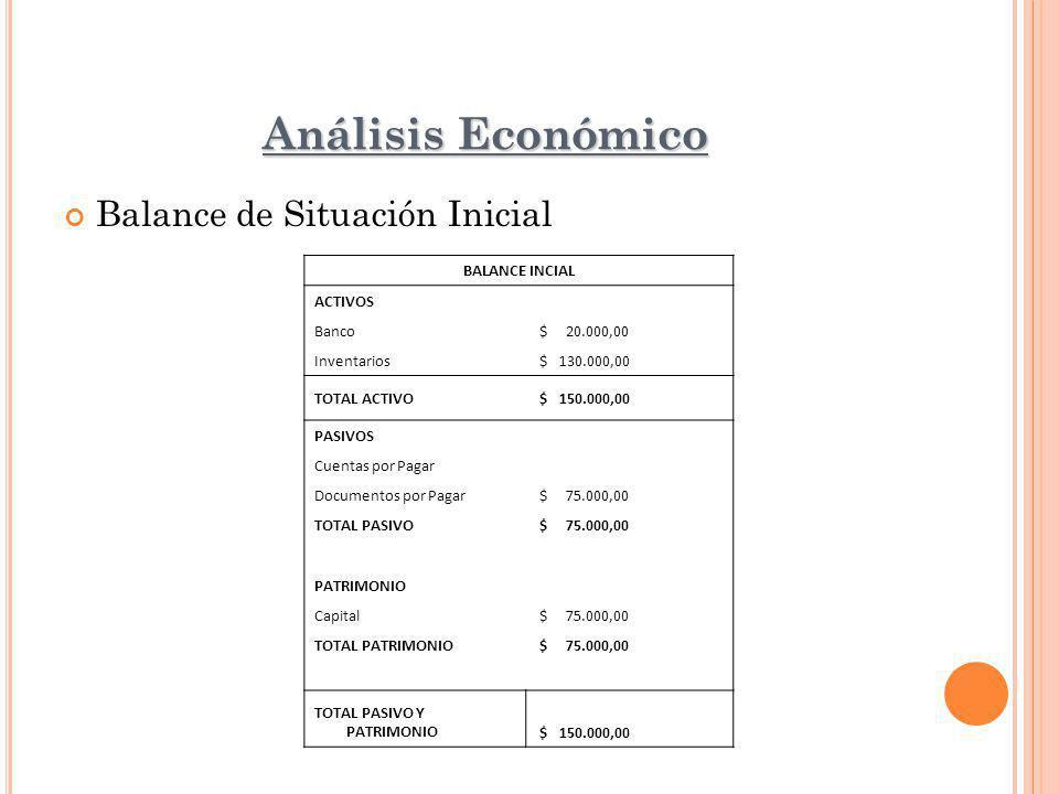 Análisis Económico Balance de Situación Inicial BALANCE INCIAL ACTIVOS