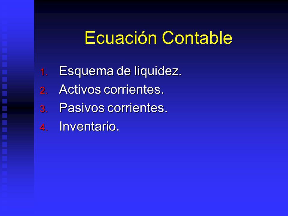 Ecuación Contable Esquema de liquidez. Activos corrientes.