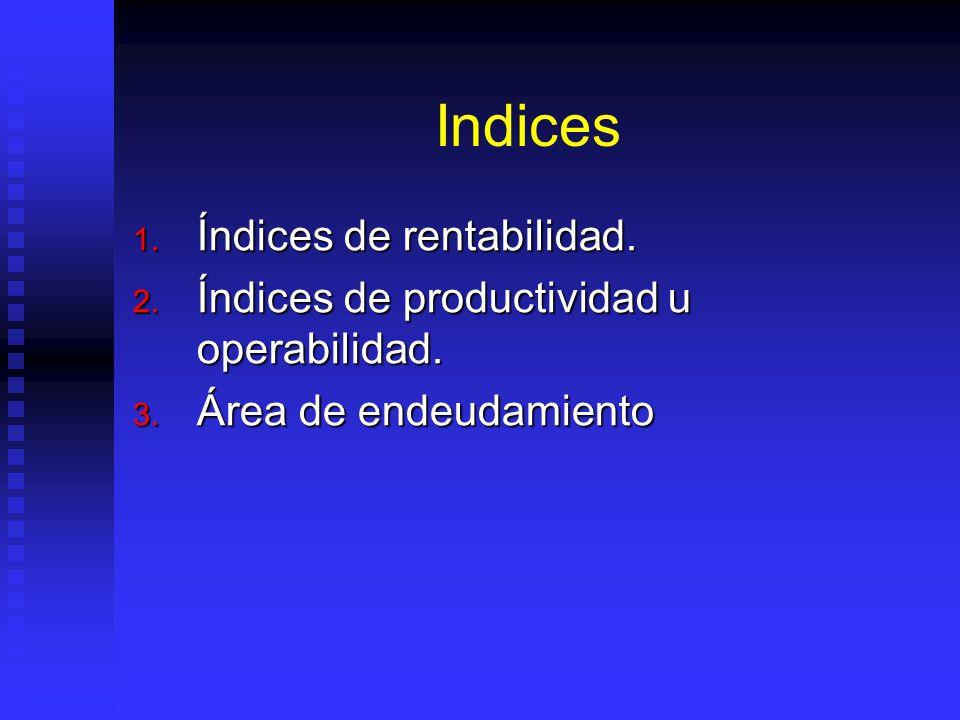 Indices Índices de rentabilidad.